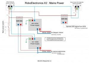 RoboElectronics_x2_Page_1